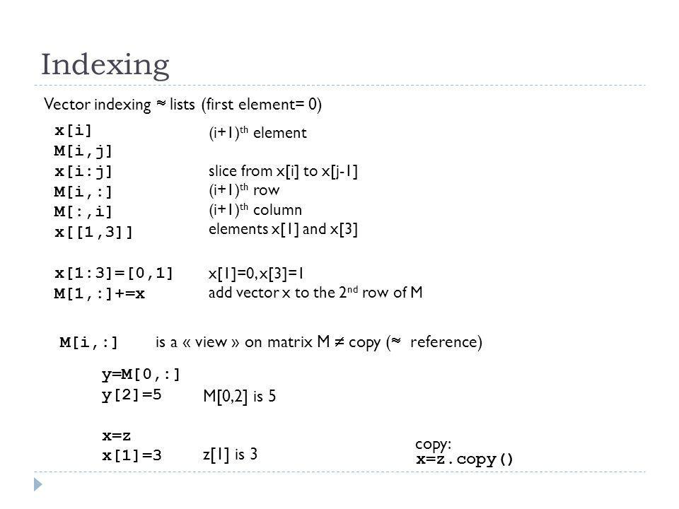 Indexing Vector indexing  lists (first element= 0) x[i] M[i,j] x[i:j]